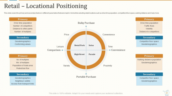 Marketing_Strategies_For_Retail_Store_Ppt_PowerPoint_Presentation_Complete_With_Slides_Slide_25