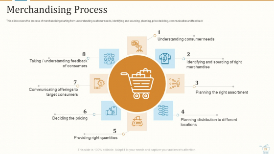 Marketing_Strategies_For_Retail_Store_Ppt_PowerPoint_Presentation_Complete_With_Slides_Slide_29