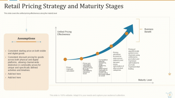Marketing_Strategies_For_Retail_Store_Ppt_PowerPoint_Presentation_Complete_With_Slides_Slide_36