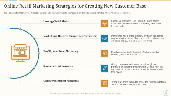 Marketing_Strategies_For_Retail_Store_Ppt_PowerPoint_Presentation_Complete_With_Slides_Slide_40