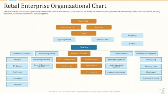 Marketing_Strategies_For_Retail_Store_Ppt_PowerPoint_Presentation_Complete_With_Slides_Slide_42