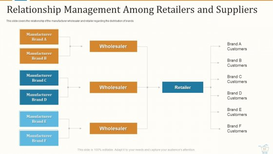 Marketing_Strategies_For_Retail_Store_Ppt_PowerPoint_Presentation_Complete_With_Slides_Slide_51