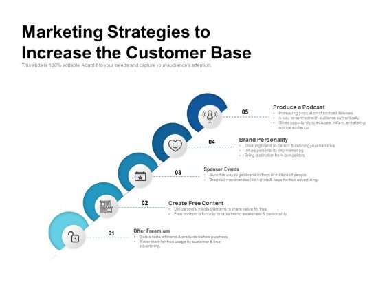 Marketing Strategies To Increase The Customer Base Ppt PowerPoint Presentation Ideas Slide Download PDF