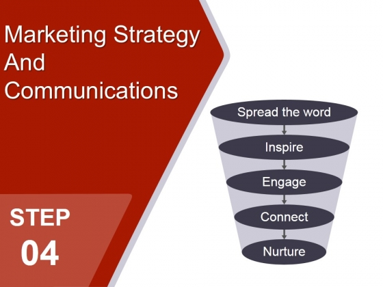 Marketing Strategy And Communications Ppt PowerPoint Presentation File Slide