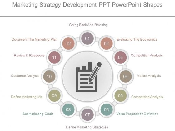 Marketing Strategy Development Ppt Powerpoint Shapes