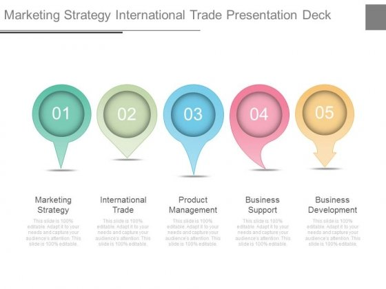 Marketing Strategy International Trade Presentation Deck