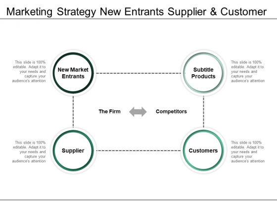 Marketing Strategy New Entrants Supplier And Customer Ppt PowerPoint Presentation Show Shapes