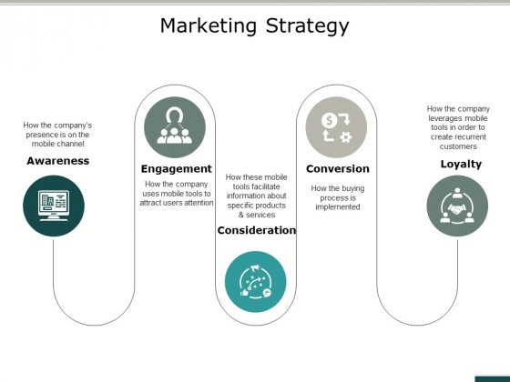 Marketing Strategy Ppt PowerPoint Presentation Ideas Smartart
