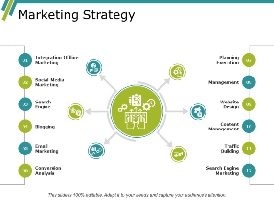 Marketing Strategy Ppt PowerPoint Presentation Infographic Template Deck