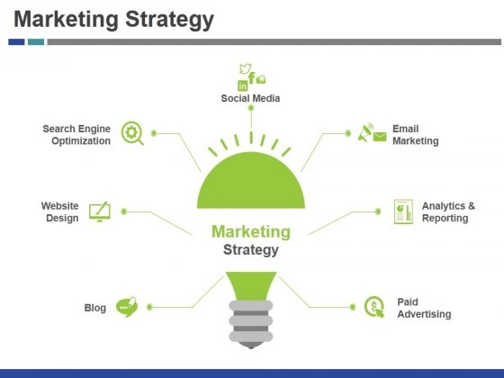 Marketing Strategy Ppt PowerPoint Presentation Model Example File