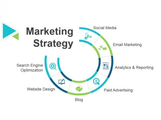 Marketing Strategy Ppt PowerPoint Presentation Outline Graphics Tutorials