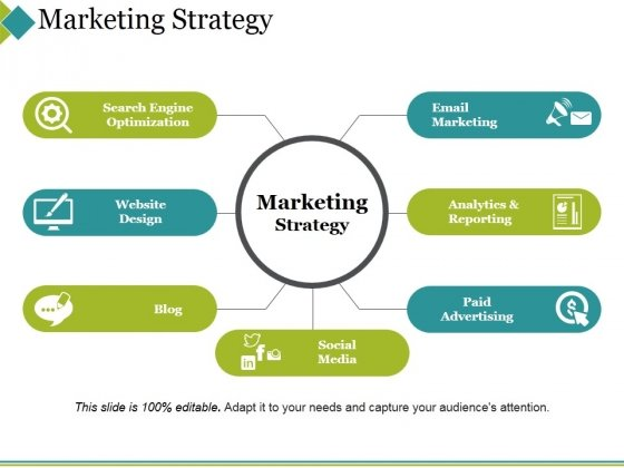 Marketing Strategy Ppt PowerPoint Presentation Styles Graphics Example