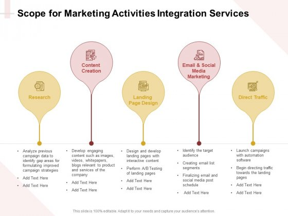 Marketing Strategy Scope For Marketing Activities Integration Services Ideas PDF