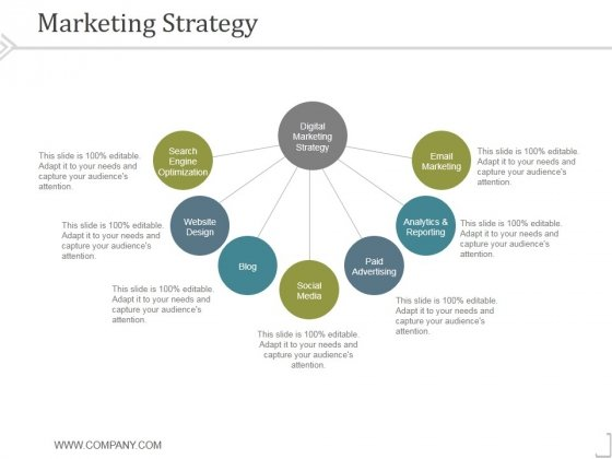 Marketing Strategy Template 2 Ppt PowerPoint Presentation Gallery