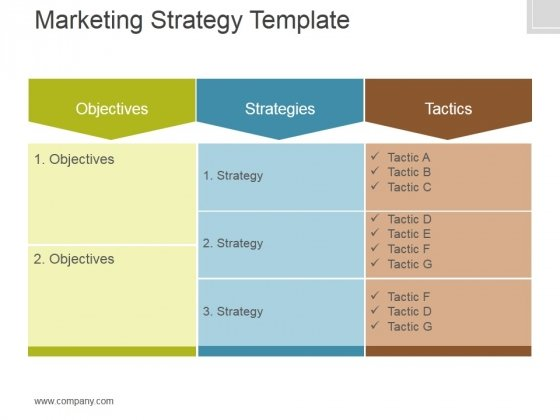 Marketing Strategy Template Ppt PowerPoint Presentation Model