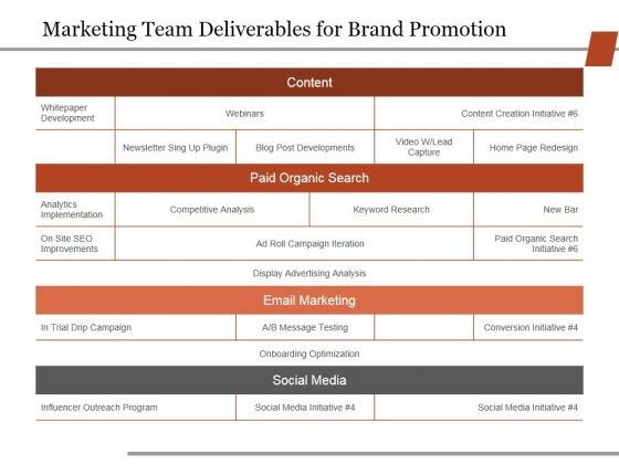 Marketing Team Deliverables For Brand Promotion Ppt PowerPoint Presentation Styles Gridlines