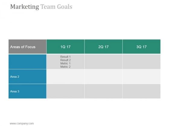 Marketing Team Goals Ppt PowerPoint Presentation Portfolio