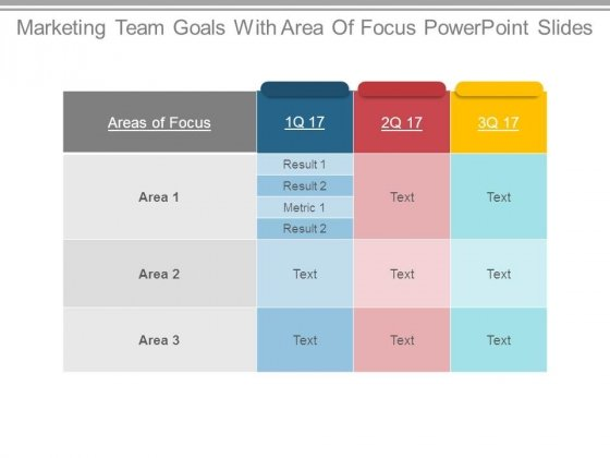 Marketing Team Goals With Area Of Focus Powerpoint Slides