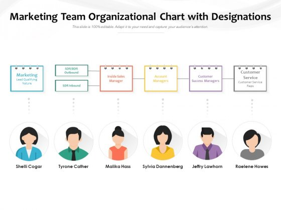 Marketing Team Organizational Chart With Designations Ppt PowerPoint Presentation Gallery Example File PDF