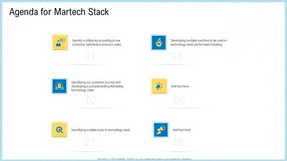 Marketing Technology Stack Agenda For Martech Stack Demonstration PDF