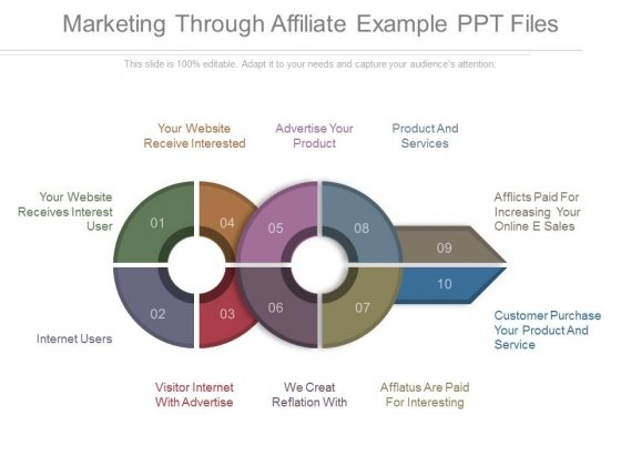 Marketing Through Affiliate Example Ppt Files