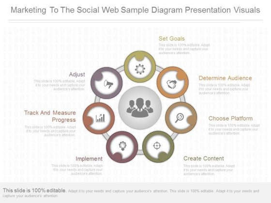 Marketing To The Social Web Sample Diagram Presentation Visuals