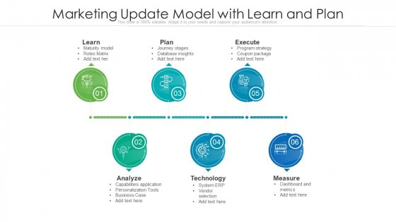 Marketing Update Model With Learn And Plan Ppt Slides Graphic Tips PDF