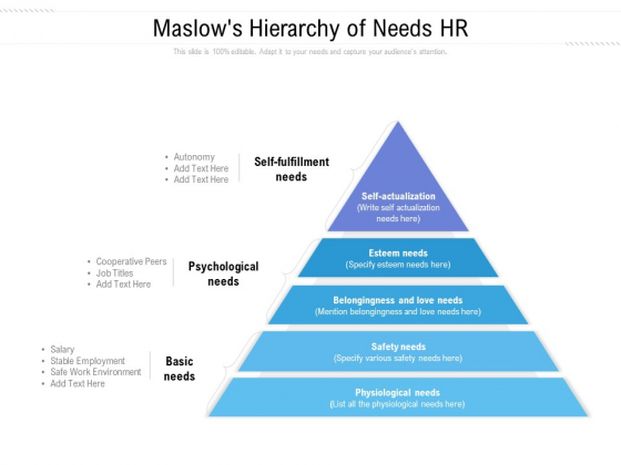 Maslows Hierarchy Of Needs HR Ppt PowerPoint Presentation Infographics Templates PDF