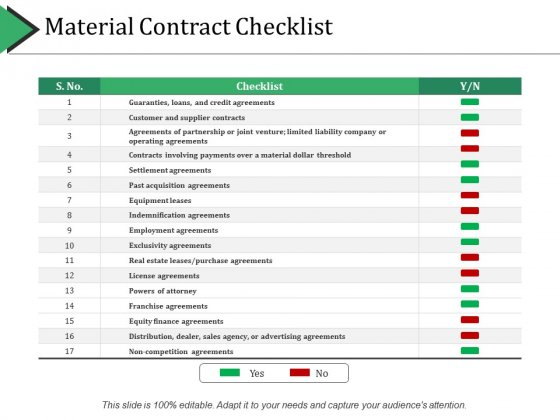 Material Contract Checklist Ppt PowerPoint Presentation Infographics Picture