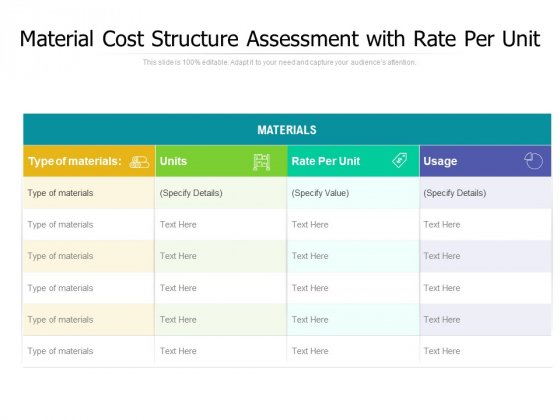 Material Cost Structure Assessment With Rate Per Unit Ppt PowerPoint Presentation File Show PDF