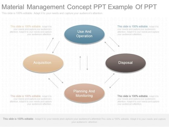 Material Management Concept Ppt Example Of Ppt