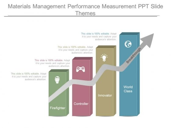 Materials Management Performance Measurement Ppt Slide Themes