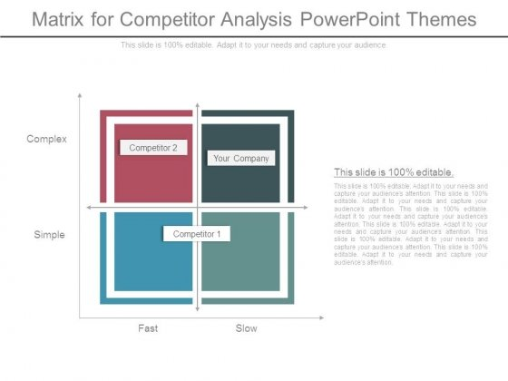 Matrix For Competitor Analysis Powerpoint Themes