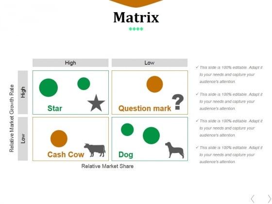 Matrix Ppt PowerPoint Presentation Gallery Visual Aids
