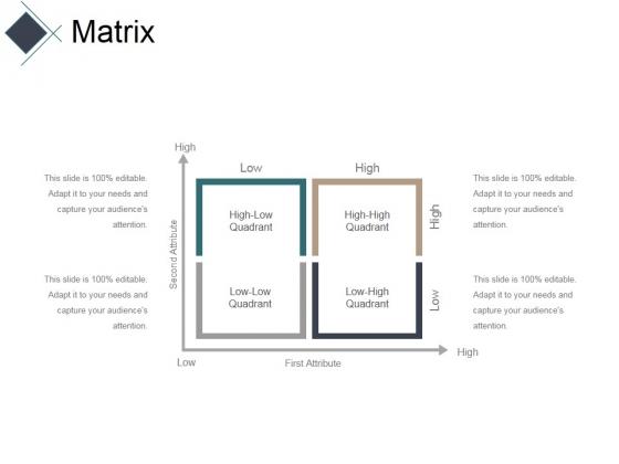 Matrix Ppt PowerPoint Presentation Ideas Example