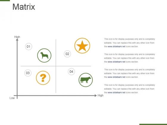 Matrix Ppt PowerPoint Presentation Ideas Rules