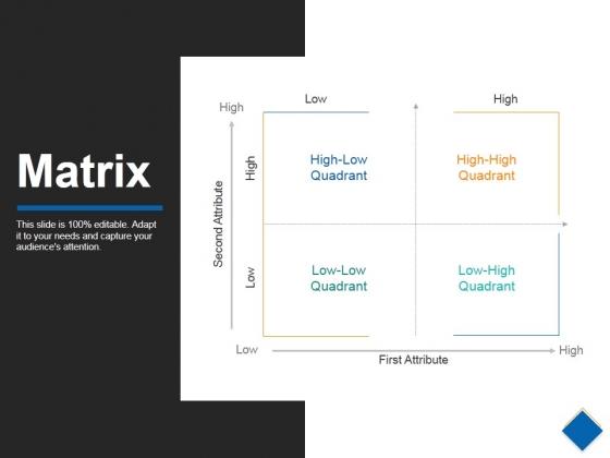 Matrix Ppt PowerPoint Presentation Summary Ideas