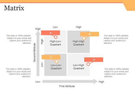 Matrix Ppt PowerPoint Presentation Summary Pictures