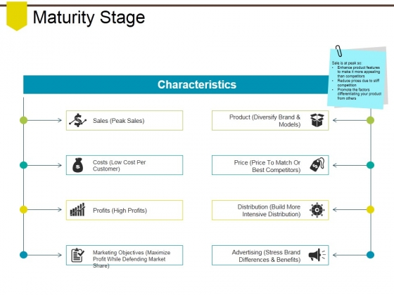 Maturity Stage Ppt PowerPoint Presentation Model Templates