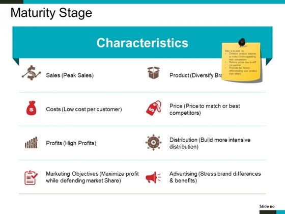 Maturity Stage Ppt PowerPoint Presentation Slides