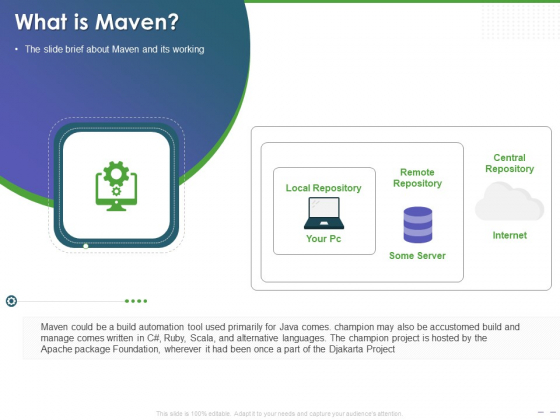 Maven Getting Started Guide What Is Maven Ppt PowerPoint Presentation Styles Files PDF