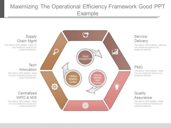 Maximizing The Operational Efficiency Framework Good Ppt Example