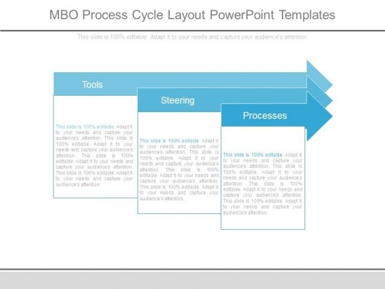 Mbo Process Cycle Layout Powerpoint Templates