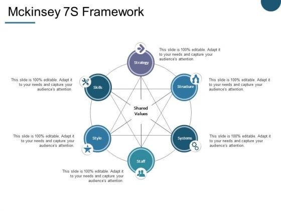 Mckinsey 7S Framework Ppt PowerPoint Presentation Portfolio Summary