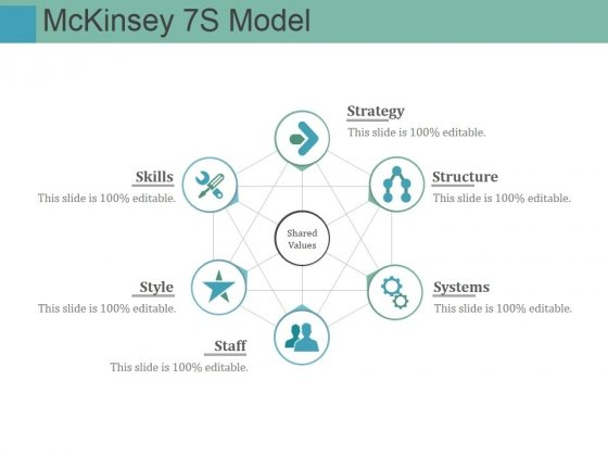 Mckinsey 7s Model Ppt Powerpoint Presentation File Slideshow