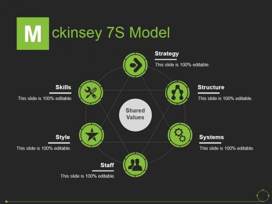 Mckinsey 7S Model Ppt PowerPoint Presentation Slides Infographics