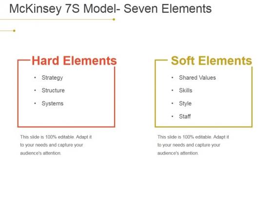Mckinsey 7S Model Seven Elements Ppt PowerPoint Presentation Infographic Template Slides