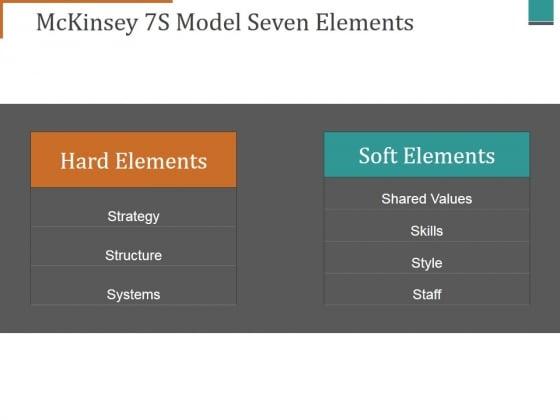 Mckinsey 7S Model Seven Elements Ppt PowerPoint Presentation Infographics Designs Download