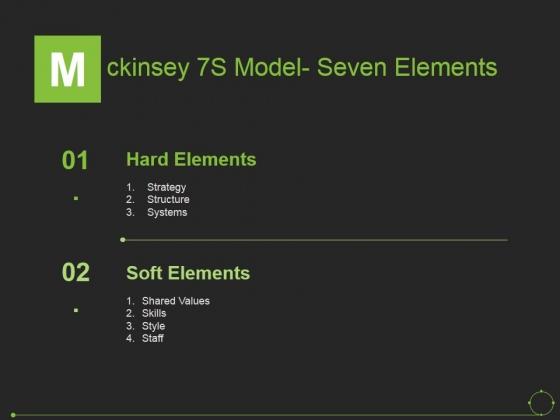 Mckinsey 7S Model Seven Elements Ppt PowerPoint Presentation Summary Templates