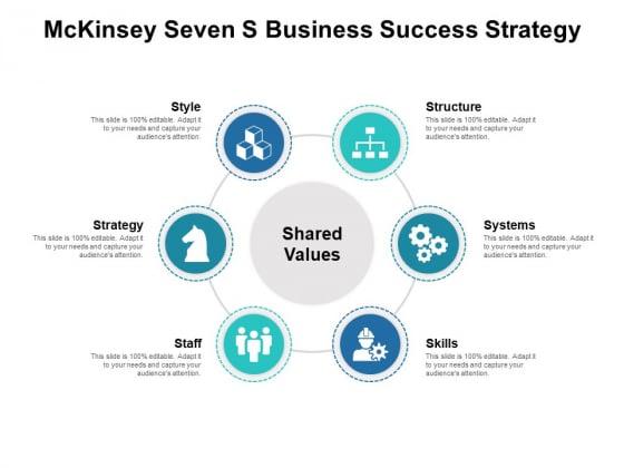 Mckinsey Seven S Business Success Strategy Ppt PowerPoint Presentation Inspiration Vector PDF